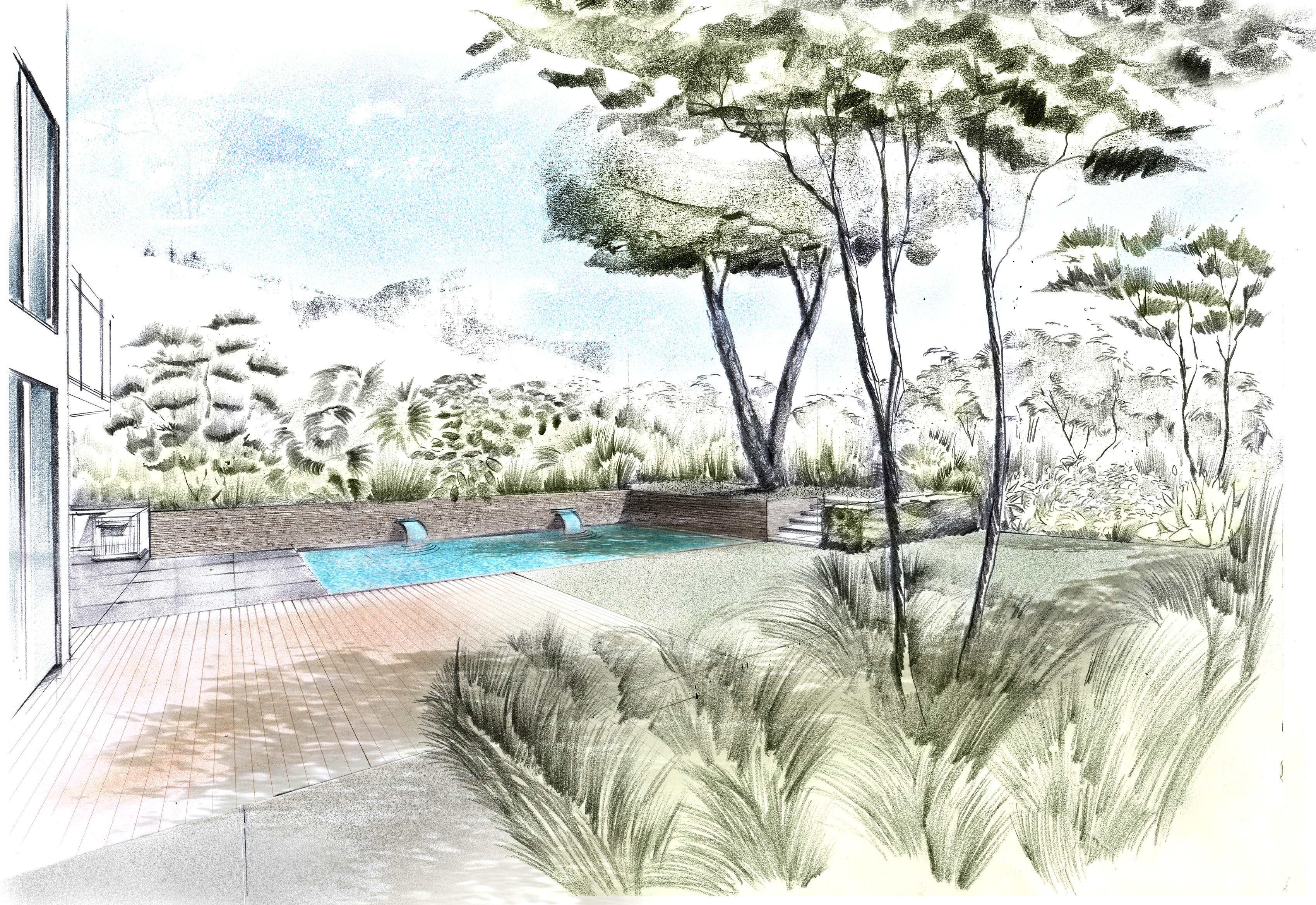 Garten zeichnen - Gartenplaner gardena ...