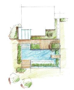Freihandzeichnen von Gärten