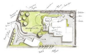 Gärten entwerfen und skizzieren